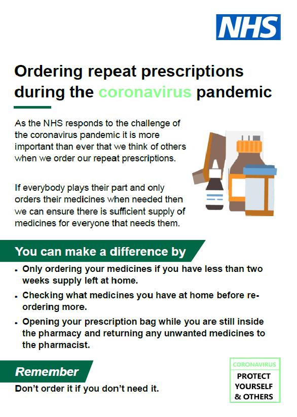 Ordering prescriptions during the coronavirus pandemic